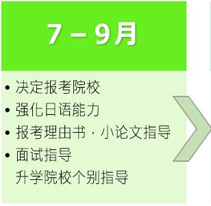 大学・専門学校受験の流れ7月から9月