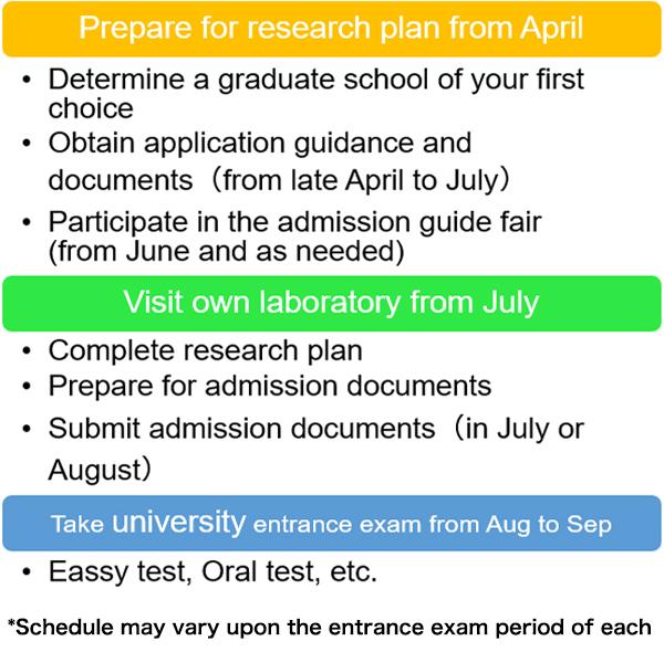 大学院前期日程受験のスケジュール