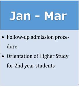 大学・専門学校受験の流れ1月から3月